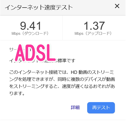 ADSL 回線速度
